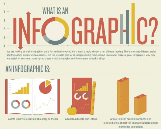 infographic public relations media pln